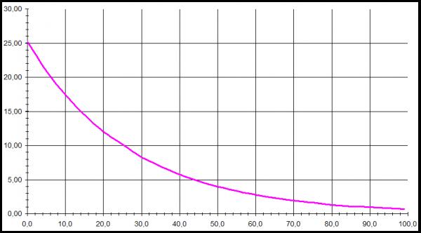 Датчик NTC-10k