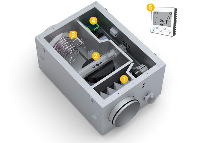Компоненты вентиляционной установки Naveka Node4