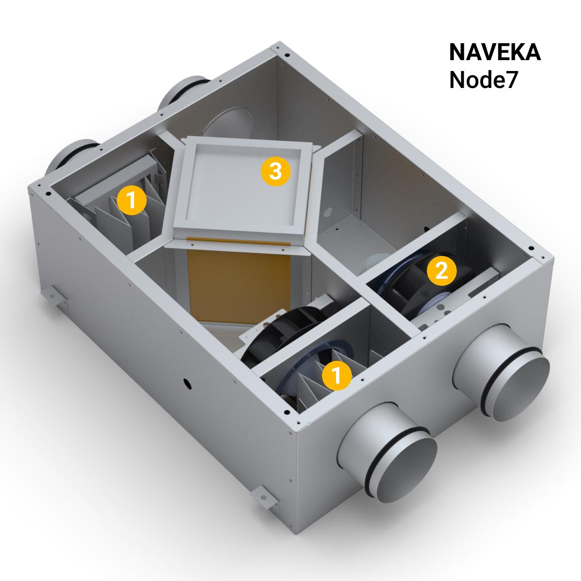 Основные компоненты Naveka Node7