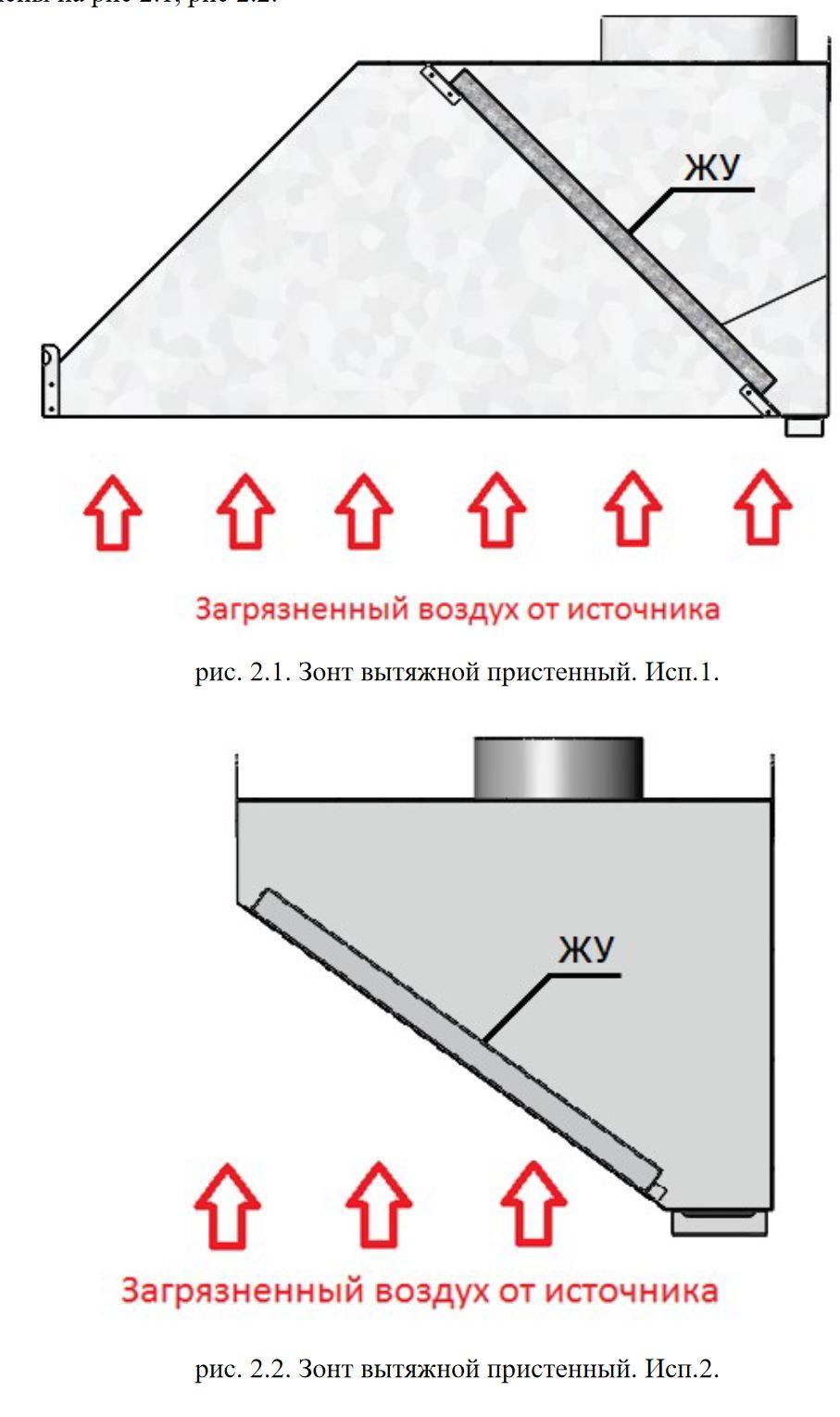 схема воздухооборота с зонтом